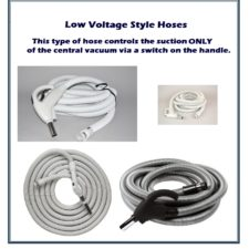 Hoses for Low Voltage Inlet Valves